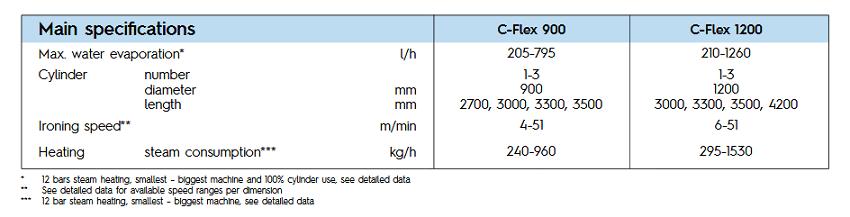 """C-Flex-930.1-spe"""""""
