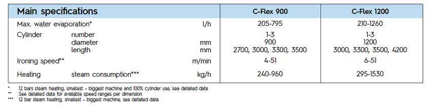 """C-Flex-930.2-spe"""""""
