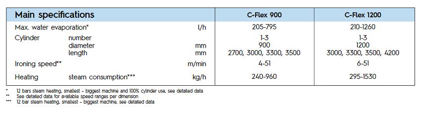 """C-Flex-930.3-spe"""""""