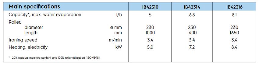 IB42310-spe