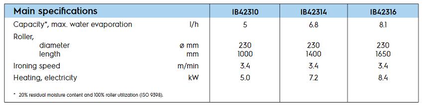 IB42314-spe