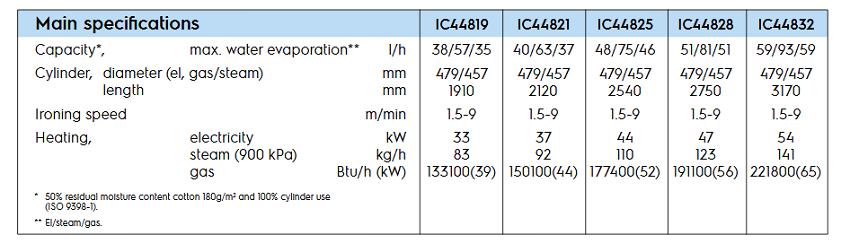 "IC44819-FR-spe"""