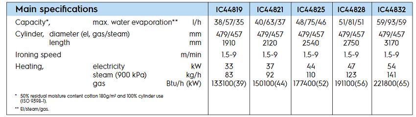 "IC44832-FLF-spe"""