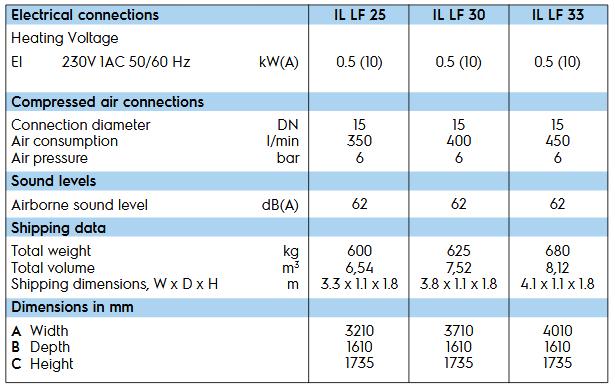 IL-725-LF-sep