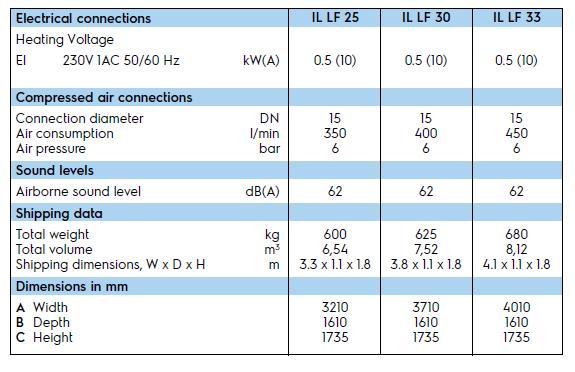 IL-730-LF-sep